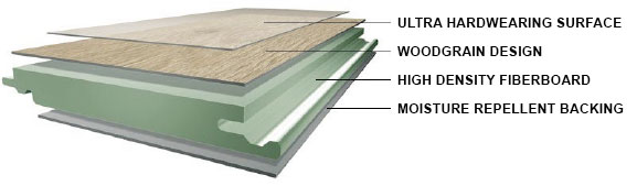 what-is-laminate-floor